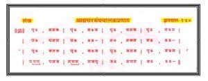 Adhya Sarsanghchalak Pranam -Shankh